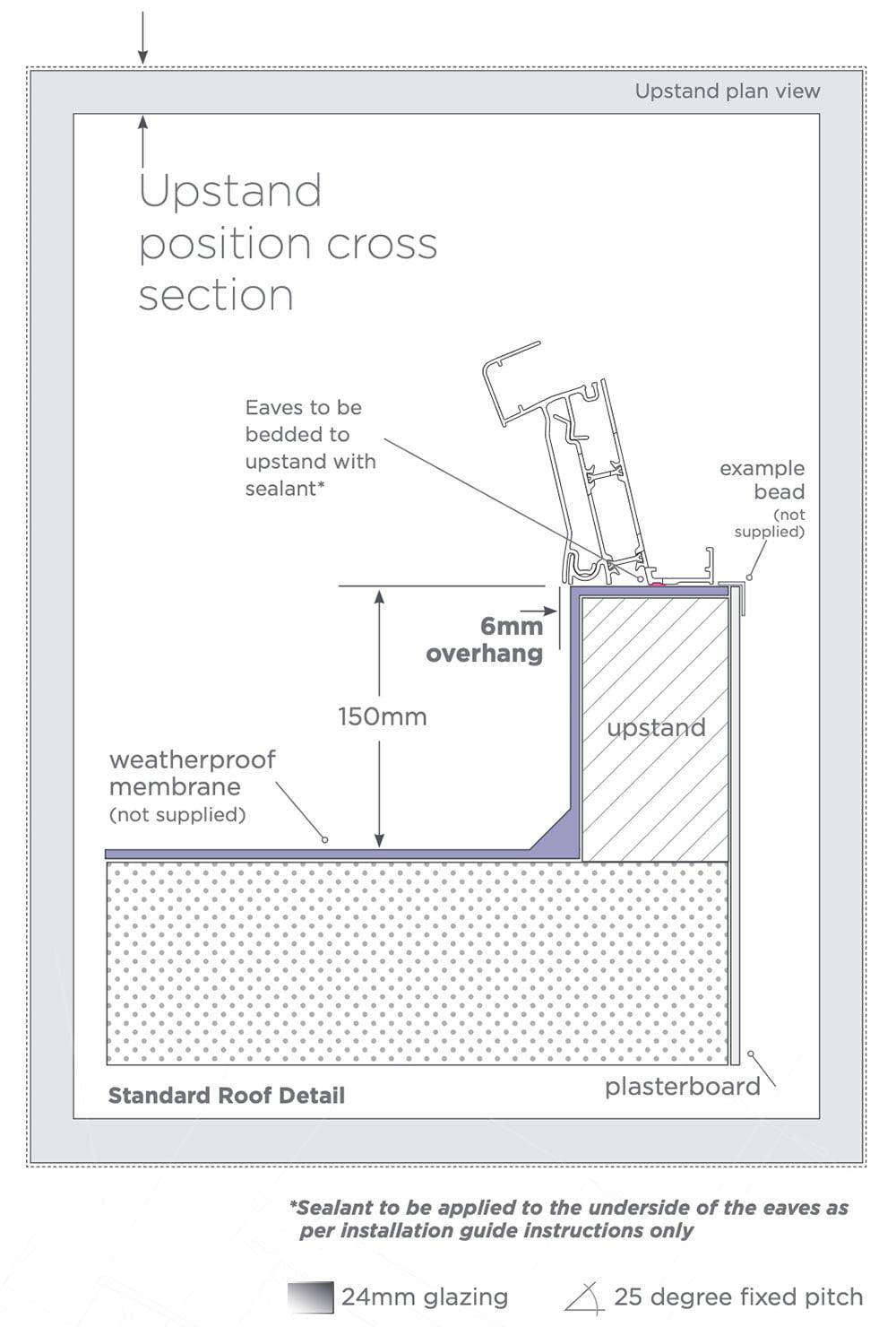 how-measure-korniche-roof-lantern